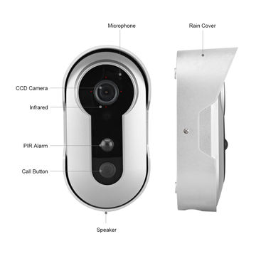 China Wireless doorbell with motion detection alarm support smartphone app remote control
