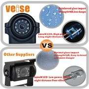 China Automotive Training Equipment for Bus, Coach, School Bus,Trailer RV Vision Security