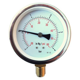 Compound Gauge from China (mainland)