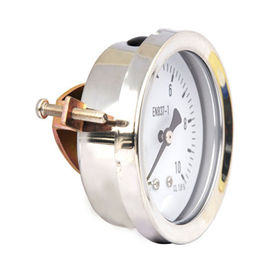 Panel mounting pressure gauge from China (mainland)