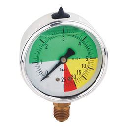 Pressure gauges from China (mainland)