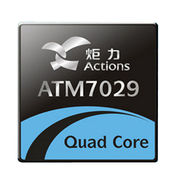 Quad-core System-on-Chip from China (mainland)