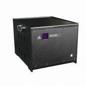 Laser Projector Manufacturer