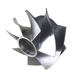 China Impeller