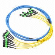 Fiber-optic Cable Assemblies from China (mainland)
