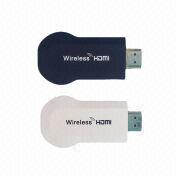 Wireless HDMI Transmitter from China (mainland)