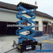 China All Terrain Scissor Lift suppliers, All Terrain Scissor Lift