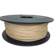 3D printing filament from China (mainland)
