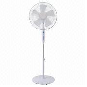 16 inch floor fan from China (mainland)