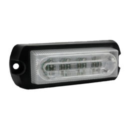 LED Headlights Manufacturer