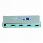HDMI Splitter from China (mainland)