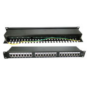 Patch Panel Manufacturer