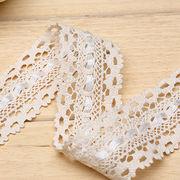 Cotton webbing from China (mainland)