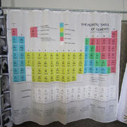 With the periodic table of elements,it makes shower novelty and interesting.