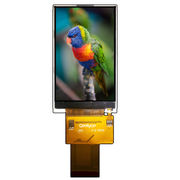 3.0-inch LCD Panel from China (mainland)