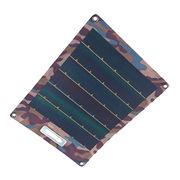 12 volts solar panels Manufacturer