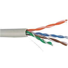 Cat5e network cable from China (mainland)
