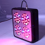 LED plant grow light from China (mainland)