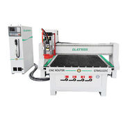 CNC Router from China (mainland)
