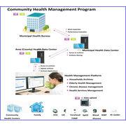 Wholesale Mobile Medical Telemedicine Solution Service Commu, Mobile Medical Telemedicine Solution Service Commu Wholesalers