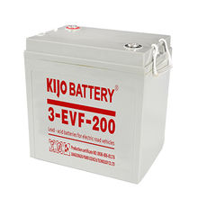 Electric tricycle batteries from China (mainland)