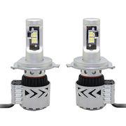 LED headlight from China (mainland)