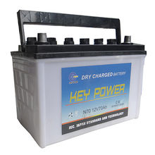 Automotive battery from China (mainland)