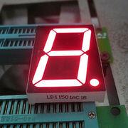 China LED display