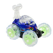 Kids' electric RC cars from China (mainland)