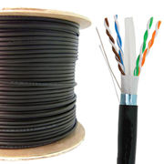 LAN cable from China (mainland)
