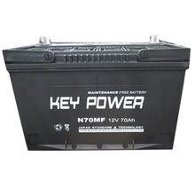 Vehicle battery from China (mainland)