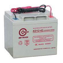 China Solar Energy Battery