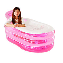 Portable inflatable adult bathtub from China (mainland)