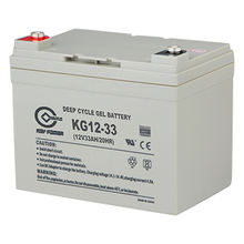 China Pure gel battery