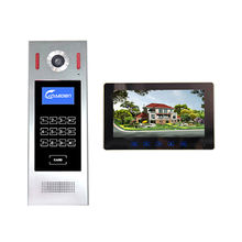 Wired video intercom systems from China (mainland)