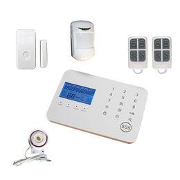 2016 Burglar Alarm System from China (mainland)