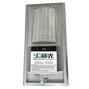 Energy saving all from China (mainland)