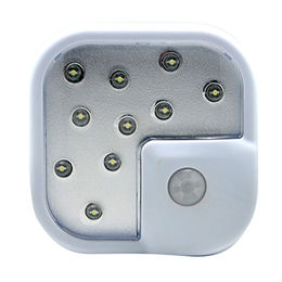 Hot selling waterproof wireless LED motion sensor light made in China from Ningbo Kaixiang Electrical Appliance Co.,Ltd