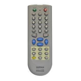 Intelligent Remote Control