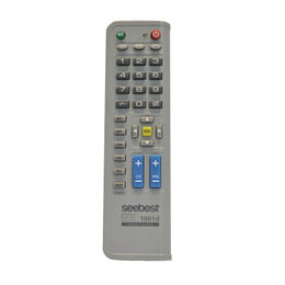 Intelligent Learning Remote Control
