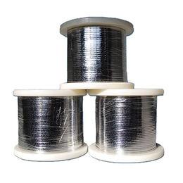 China PV ribbon