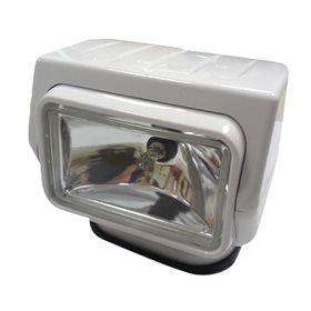 HID Car Lights Manufacturer