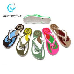 Buy steel toe cap flip flops in Bulk