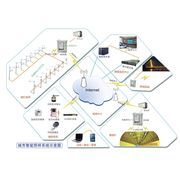 China Wireless Smart Light Controller System, Solutions