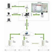 China Smart LED Streetlight with Single Light Controller and Centralised Controller