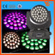 36 10 Watt Led Zoom Spot Light Manufacturers