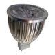 LED Spotlight Bulb Manufacturers