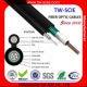 China fiber cable Suitable Manufacturers