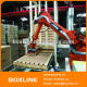 Industrial Automatic Palletizer Robot Manufacturers